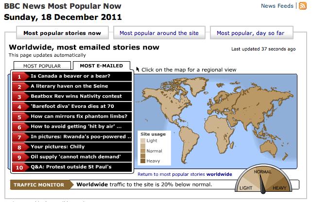 Bbc most popular